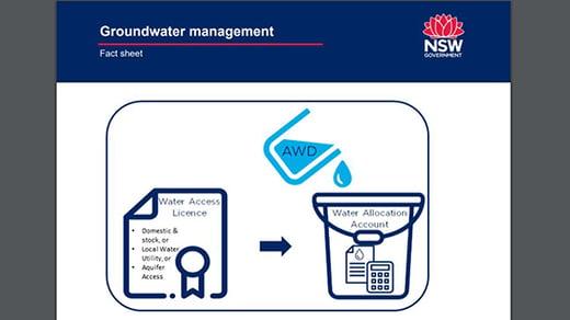 New groundwater fact sheet