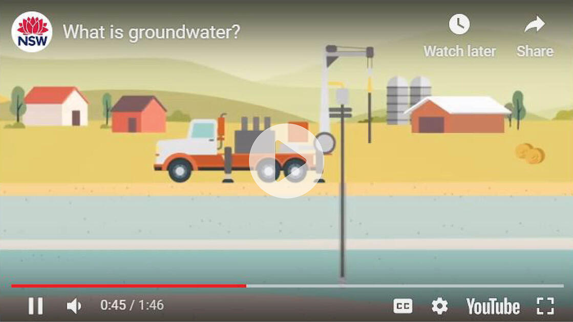 groundwater video (2)